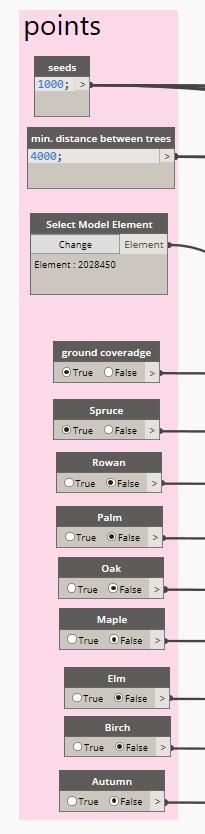 Enscape / Revit / Dynamo - growing some trees - Revit